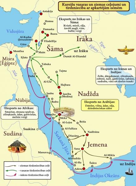 Kureišu cilts ziemas tirdzniecības ceļi uz Jemenu un Habašu un vasaras ceļi uz Šāma valstīm, kā arī importētā un eksportētā produkcija